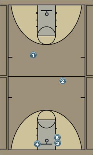 Basketball Play 41 Man to Man Set offense