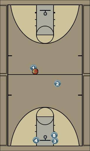 Basketball Play 41 Motion Man to Man Offense motion, offense, zody