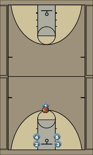 Basketball Play G Man to Man Set offense