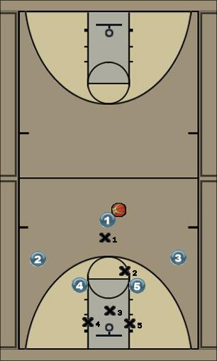 Basketball Play X Zone Play