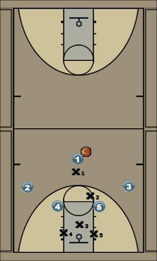 Basketball Play X Zone Play