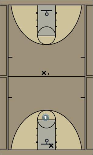Basketball Play Calipari 11 Basketball Drill