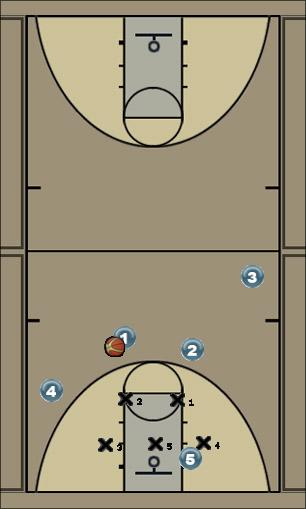 Basketball Play shell6 Defense