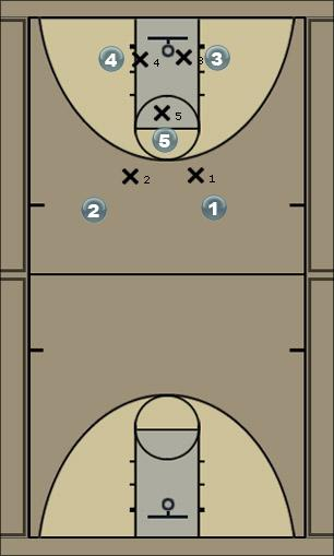 Basketball Play 23 Base Quick Hitter