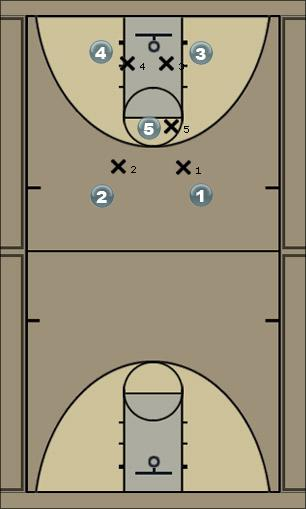 Basketball Play 25 Go (Option 2) Quick Hitter
