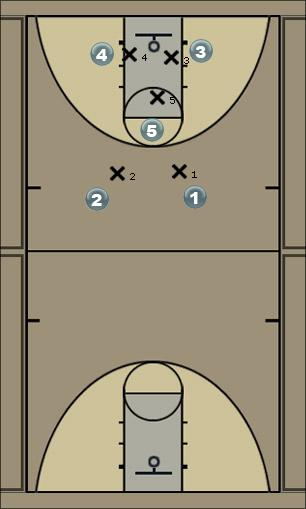 Basketball Play 251 Go Quick Hitter