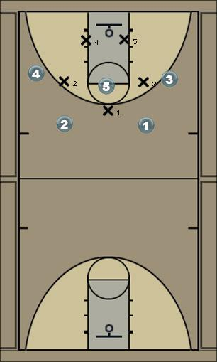 Basketball Play 24 Gwet (Option 1) Quick Hitter