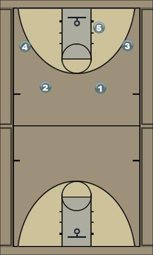 Basketball Play Husky (Wide) Man to Man Set