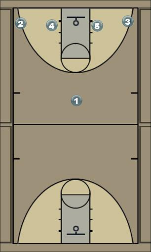 Basketball Play Vandy Man to Man Set