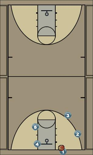 Basketball Play Wing Zone Baseline Out of Bounds