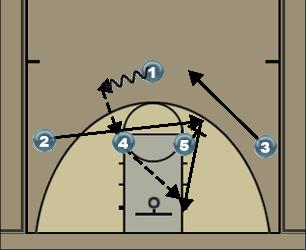 Basketball Play Bucknell Uncategorized Plays man