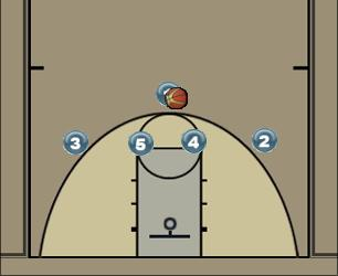 Basketball Play fist 2 Quick Hitter