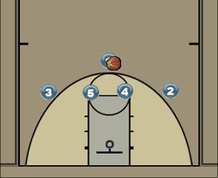 Basketball Play fist 2 Quick Hitter