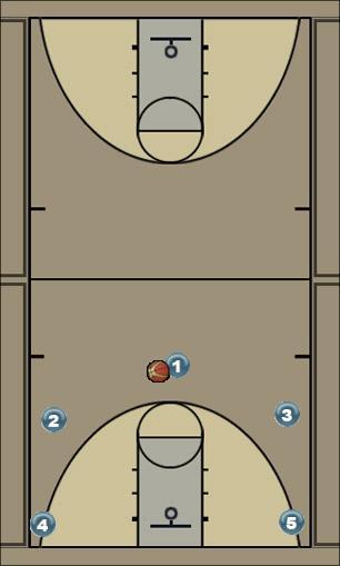 Basketball Play MAROON Uncategorized Plays open post