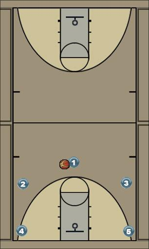Basketball Play WHITE Uncategorized Plays open post