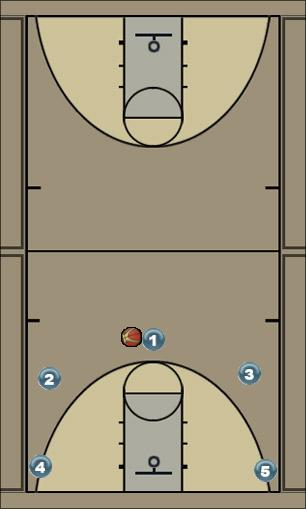 Basketball Play PICK Uncategorized Plays open post