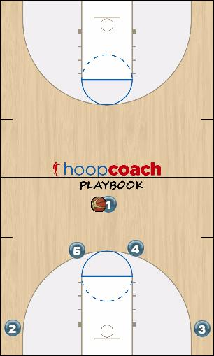 Basketball Play Horn with 4 Uncategorized Plays offence