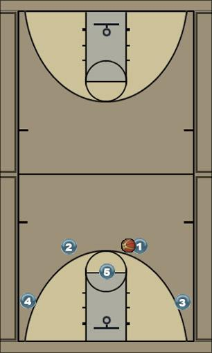 Basketball Play 4 out USC Uncategorized Plays zone offense, 4 out, high post