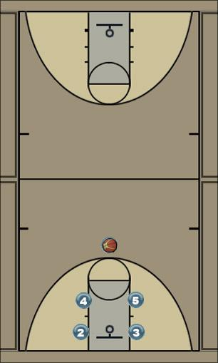 Basketball Play hi low Uncategorized Plays offense