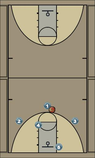 Basketball Play TV Herdern 2 Man to Man Set offense