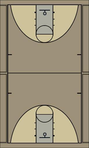 Basketball Play layup Zone Press Break