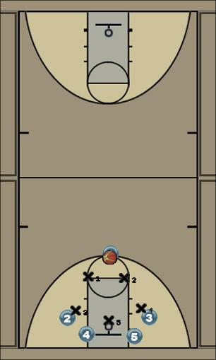 Basketball Play Zone and Trap Defense defense