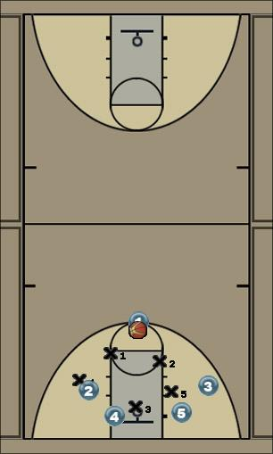 Basketball Play Zone and Trap Option 2 Defense defense