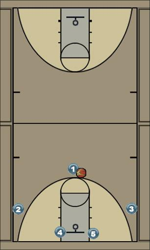 Basketball Play Open/2-3 Defense Zone Play