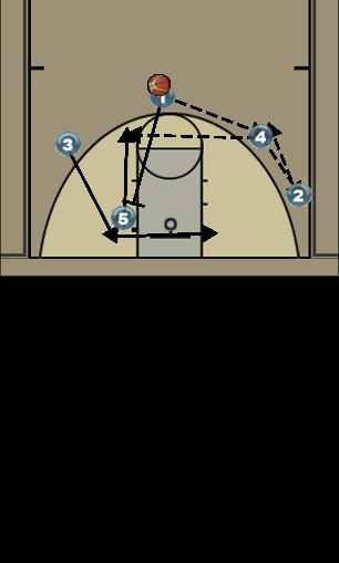 Basketball Play Play 1 Uncategorized Plays offense
