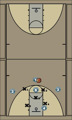 Basketball Play Detroit (zone) Zone Play