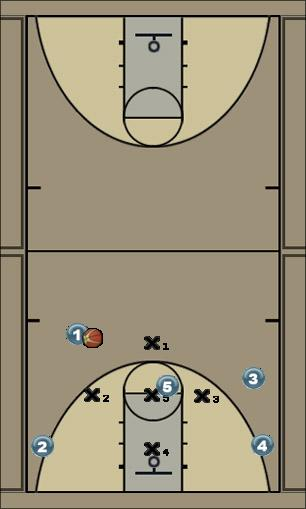 Basketball Play 41 vs Seminole (1-3-1 Zone Trap) Defense