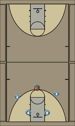 Basketball Play Clear Uncategorized Plays offense, two game