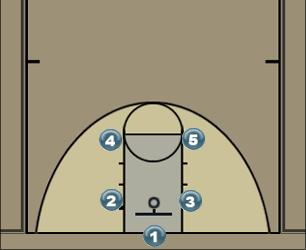 Basketball Play dont Uncategorized Plays inbound play