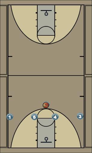 Basketball Play elca slash double pick Man to Man Offense robert riddick