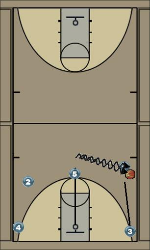 Basketball Play Diamond Uncategorized Plays offense,motion
