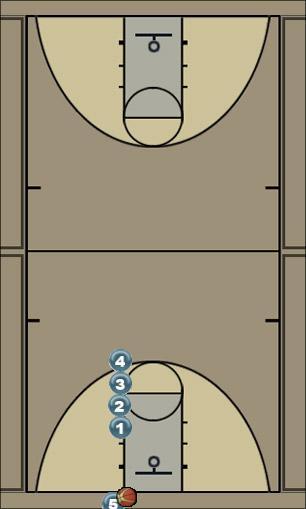 Basketball Play Stack 1 Uncategorized Plays baseline inbounds
