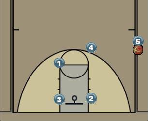 Basketball Play Brasil Uncategorized Plays side out of bounds