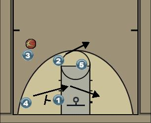 Basketball Play Offense #1-3 Uncategorized Plays offense