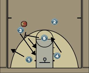 Basketball Play Offense #1 - 4 Uncategorized Plays offense
