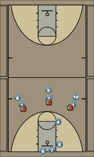 Basketball Play Shooting Drill Basketball Drill shooting drill