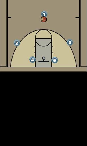 Basketball Play Simple 1 Man to Man Set