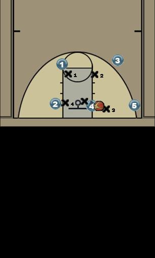 Basketball Play 2-3 Syracuse Zone Defense defense