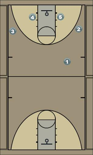 Basketball Play jacke Man to Man Set