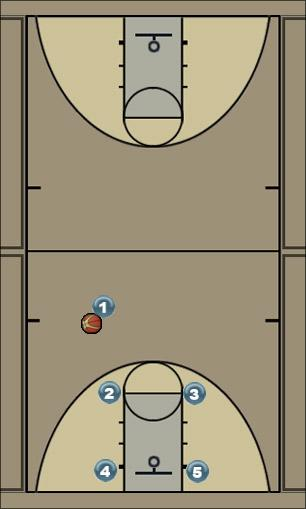 Basketball Play Glenwood / Titans Man to Man Offense