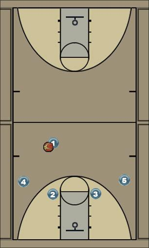 Basketball Play Chicago / Bulls Quick Hitter