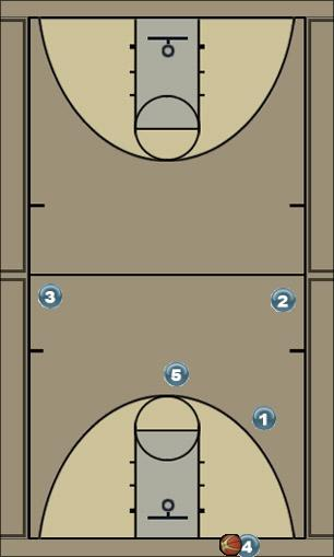Basketball Play Cincinnati Secondary M2M Break Uncategorized Plays offense