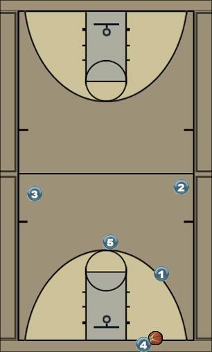 Basketball Play Deleware Secondary M2M Break Uncategorized Plays offense