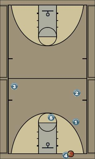 Basketball Play Kentucky Zone Secondary Break Uncategorized Plays offense