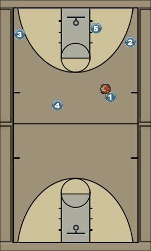 Basketball Play Kentucky Zone Secondary Break - Option 2 Uncategorized Plays offense