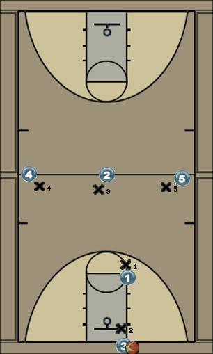 Basketball Play Blue - M2M Press - jump switch the middle Uncategorized Plays defense
